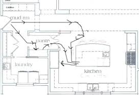 kitchen plans with islands kitchen floor plans with island kitchen floor plans with island