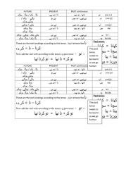 urdu foundation rules and grammar for gcse urdu by suleman