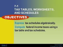 1040a Tax Table 7 Income Taxes 7 1 Tax Tables Worksheets And Schedules Ppt