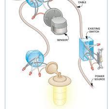 zenith motion sensor light wiring diagram zenith wiring diagrams
