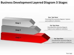 development layered diagram 3 stages ppt business plan