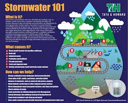 stormwater archives tata u0026 howard