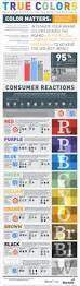 Best Color Codes by 50 Best Infographics For Web Designers Color Theory Edition