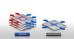 Enthalpy Recovery Ventilator Heat Recovery Ventilator An035jsklkn Samsung Business Uk