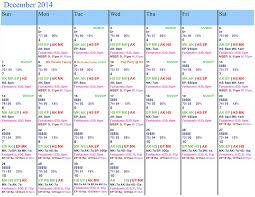 december 2015 disney world preliminary crowd calendar easywdw