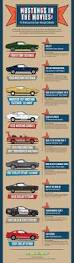 88 best pins we love images on pinterest parties car ford and