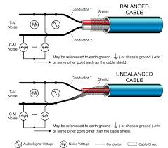 wiring diagram xlr to trs balanced wiring diagram n110fig4a xlr