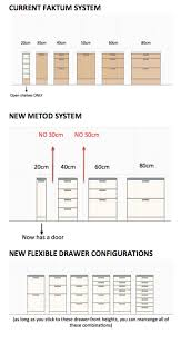 configuration cuisine ikea ikea metod vs faktum sizing and configuration changes home