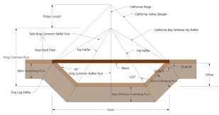 roof framing geometry california bay window hip rafter head cuts