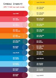 how to colour match your sugru pdf colour mixing chart sugru