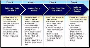 business impact analysis template 0614 business impact analysis