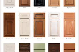 Kitchen Cabinet Doors Prices by Rasasvada Kitchen Ideas For Small Kitchens Tags Kitchen Ideas