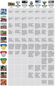 Golf Tournament Flags Tournament Chart2 Jpg