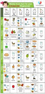 table food for 9 month old yummy food chart for babies aged 2 3 year old