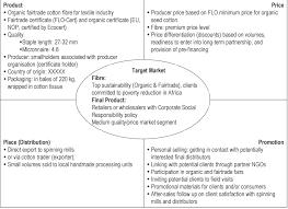 business plan sample wikipedia standard resume format pdf download