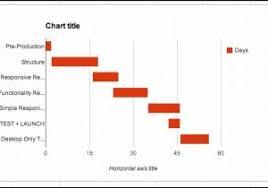 project plan gantt chart in excel work plan gantt chart template