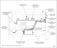 wiring diagrams for freightliner trucks the diagram at fld120