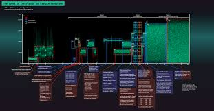 Kansas can sound travel through a vacuum images Absorptions the sound of the dialup pictured png