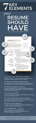 resume templates administrative manager job summary bible colossians 8 best resume images on pinterest firefighter resume sle