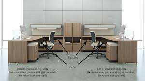 L Shaped Desk With Left Return Left And Right Handed L Shape Desks Common Sense Office Furniture