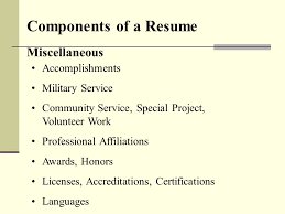 Resume Affiliations Business Writing Resume Writing Cover Letters Memos S Letters
