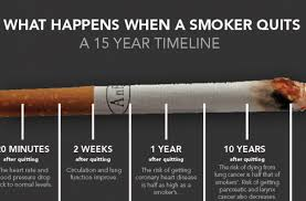 feeling light headed after smoking cigarette what is it like to quit smoking quora