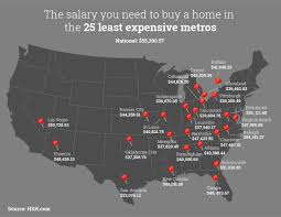 do you know how much money you need to make to buy a house in las