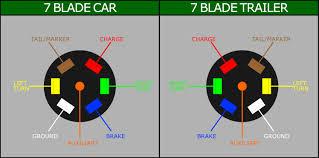 7 wire trailer plug diagram elvenlabs com