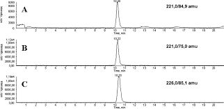 etg test time table srm chromatograms m z 221 84 9 a etg quantitation transition