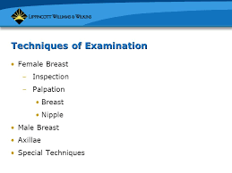 Female Breast Anatomy And Physiology Chapter 9 The And Axillae Anatomy And Physiology To