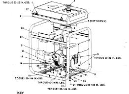 919 679470 craftsman 120 240 volt 4750 watt generator