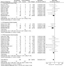 fibrinolysis for intraventricular hemorrhage stroke