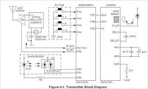 usb optical mouse circuit diagram u2013 yhgfdmuor net
