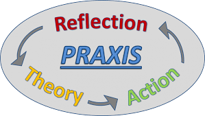 praxis 2 unotelly issues