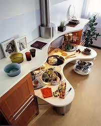 Ergonomic Kitchen Design 19 Best Universal Design Images On Pinterest Kitchen Ideas