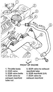 ford ranger egr valve problems where is egr valve located on 1991 ford ranger 4 0l fixya