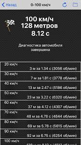 lexus gx or bmw x5 bmw x5 4 8 vs lexus gx 4 6