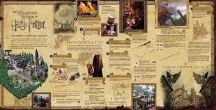 map usj 23 universal studios japan usj tourism