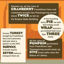 how top nutritionists tackle thanksgiving thanksgiving food and