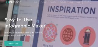 the best online tools for creating infographics infographic design