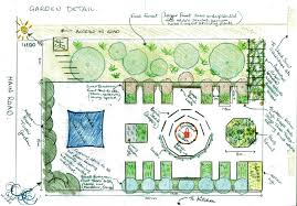 Planning Garden Layout by Assignment 1 1 U2013 Kitchen Garden Lisathomas13