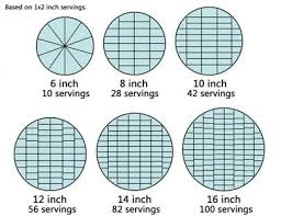 51 best cake serving charts and pricing images on pinterest cake