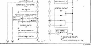 2004 mazda 6 ecm wiring diagram 1995 mazda miata wiring diagram