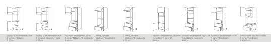 hauteur comptoir cuisine comptoir cuisine dimension standard conception de maison within