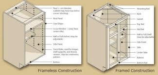 framed vs frameless cabinets builders cabinet supply