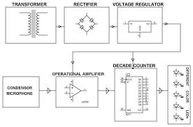 general monitors wiring diagram general wiring diagrams