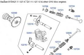 moto wiring diagram cf 150ccc charm wiring diagram images