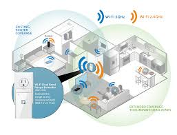 extend home network d link has the answer