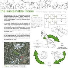 Habitat Home Decor by Reose Sustainable Design Competition History Mathes Brierres