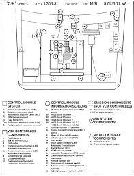 solved location of starter motor on 1 9 citron deisel fixya